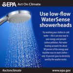 10 Best Low Flow Shower Head Reviews 2018 – Reduce Your Water Bill